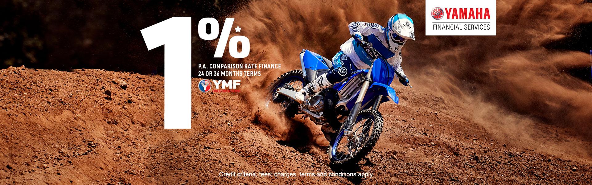 YZ250 Finance